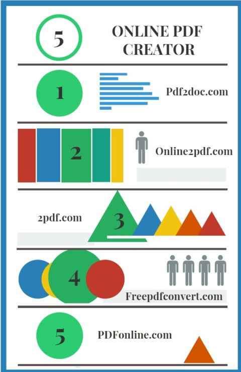 5 online services PDF creator