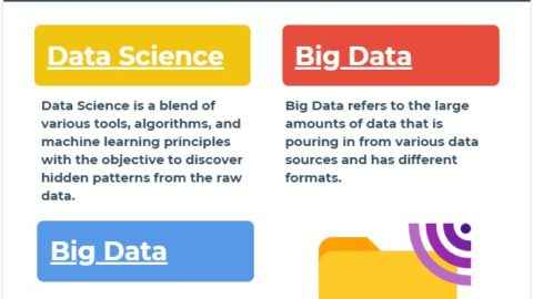 Data Science vs. Big Data vs. Data Analytics