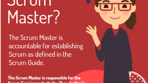 What is Certified Scrum Master How to Become a CSM