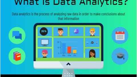 What is Data Analytics How to use