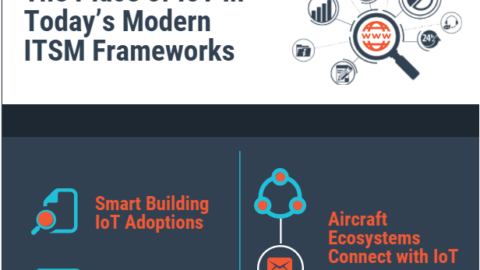 The Place of IoT in Today's Modern ITSM Frameworks