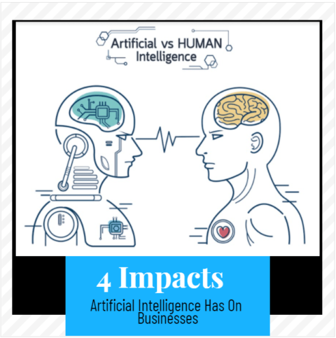 4 Impacts Artificial Intelligence Has On Businesses cover-min
