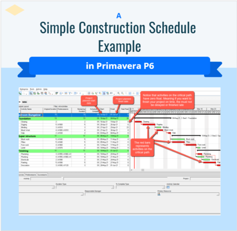 A Simple Construction Schedule Example in Primavera P6-min