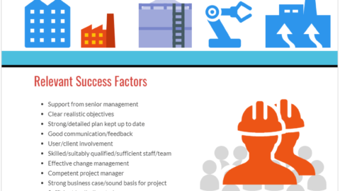 What are the critical success factors in project management Success Criteria-min