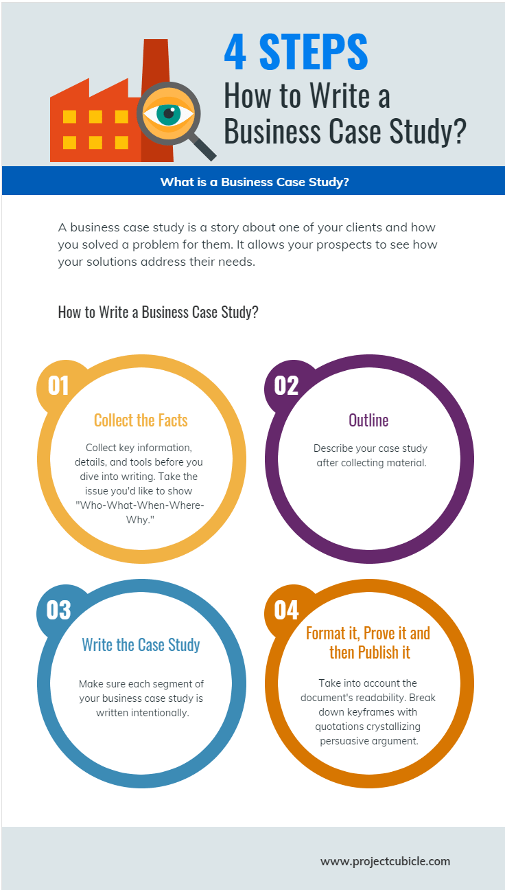 What is a Business Case Study and How to Write with Examples-min