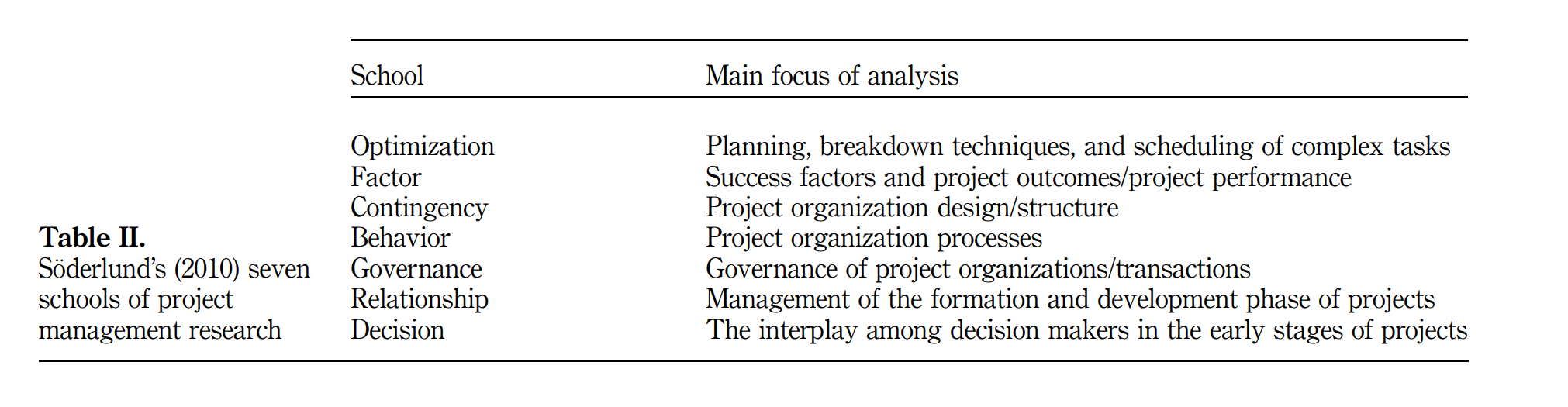 project management approach-min